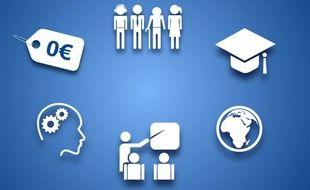 Illustration Mooc, d'après la vidéo de France université numérique (FUN)
