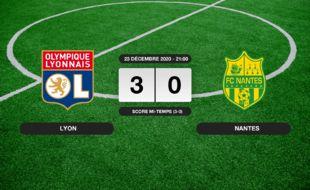 OL - FC Nantes: L'OL s'impose à domicile 3-0 contre le FC Nantes