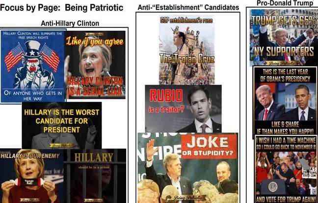 Des exemples de propagande russe pendant l'élection américaine.