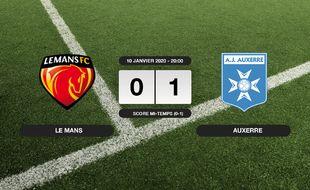 Ligue 2, 20ème journée: 0-1 pour Auxerre contre Le Mans au MMArena
