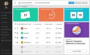 Lyon: Un site de révisions gratuit sur Internet