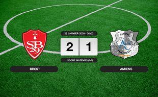 Stade Brestois - Amiens: Le Stade Brestois vainqueur d'Amiens 2 à 1 au stade Francis-Le Blé