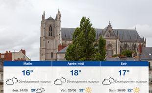 Météo Nantes: Prévisions du mercredi 23 juin 2021