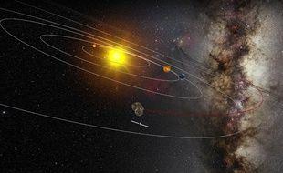 La localisation de Rosetta le 13 août 2015.