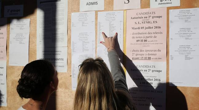 Illustration de résultat du Bac.  / AFP PHOTO / RICHARD BOUHET – AFP