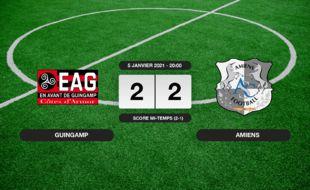 Ligue 2, 18ème journée: Match nul entre Guingamp et Amiens sur le score de 2-2