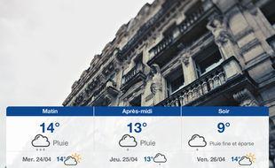 Météo Montpellier: Prévisions du mardi 23 avril 2019