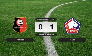 Stade Rennais - LOSC: Succès 0-1 du LOSC face au Stade Rennais