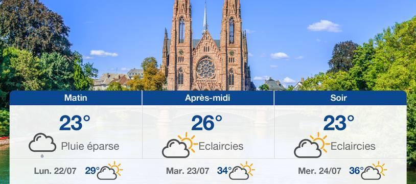Météo Strasbourg: Prévisions du dimanche 21 juillet 2019