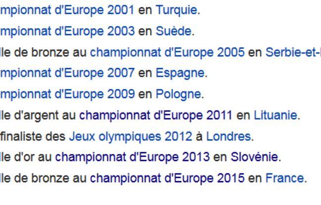 Le palmarès de Tony Parker en équipe de France