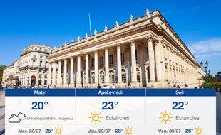 Météo Bordeaux: Prévisions du mardi 27 juillet 2021