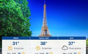 Météo Paris: Prévisions du samedi 8 août 2020