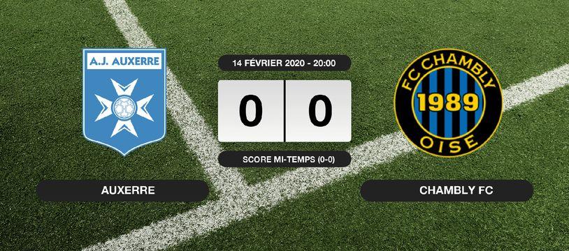 Ligue 2, 25ème journée: Auxerre et le Chambly FC se quittent sur un nul (0-0)