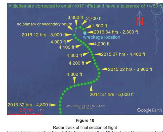 Le rapport provisoire du crash dévoilé — Mort de Sala