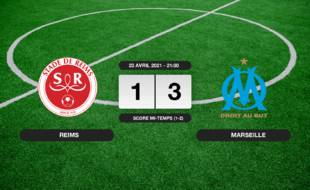 Stade de Reims - OM: L'OM s'impose à l'extérieur 1-3 contre le Stade de Reims