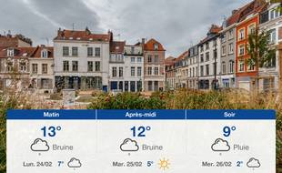 Météo Lille: Prévisions du dimanche 23 février 2020