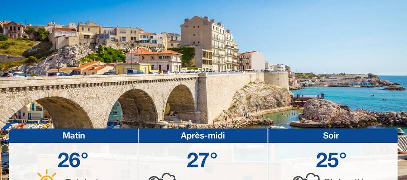 Météo Marseille: Prévisions du dimanche 25 juillet 2021