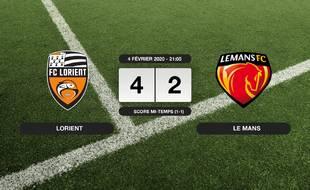 Ligue 2, 23ème journée: Succès 4-2 de Lorient face au Mans