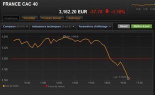 Chute du cours du CAC 40 à l'annonce de la dégradation de la note de la France