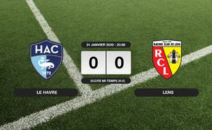 Ligue 2, 22ème journée: Match nul entre Le HAC et le RC Lens sur le score de 0-0