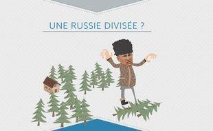 Le décod'actu de la semaine sur la Russie