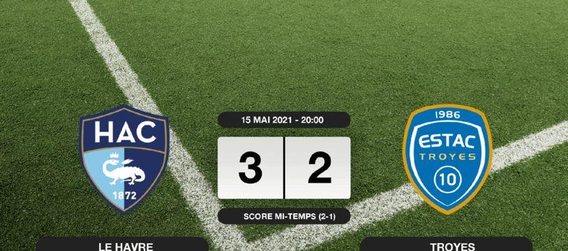 Ligue 2, 38ème journée: Le HAC bat Troyes 3-2 à domicile