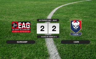 Ligue 2, 26ème journée: Match nul entre Guingamp et Caen (2-2)