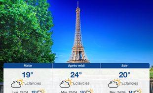 Météo Paris: Prévisions du dimanche 21 avril 2019