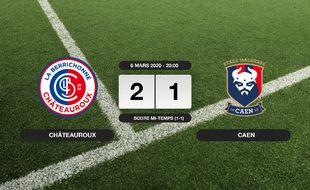 Ligue 2, 28ème journée: Succès 2-1 de Châteauroux face à Caen