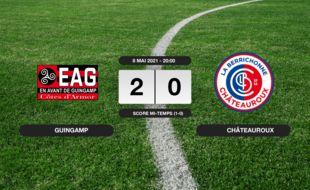 Ligue 2, 37ème journée: Succès 2-0 de Guingamp face à Châteauroux