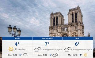 Météo Paris: Prévisions du samedi 5 décembre 2020