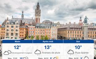 Météo Lille: Prévisions du jeudi 6 décembre 2018