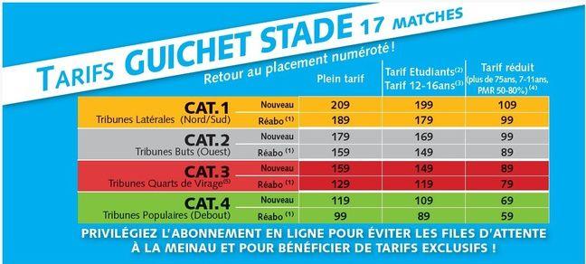 tarifs des abonnements au Racing club de Strasbourg pour la saison de National 2015-2016.