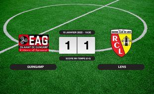 Ligue 2, 20ème journée: Guingamp et le RC Lens se quittent dos à dos (1-1)