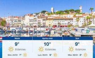 Météo Cannes: Prévisions du samedi 23 janvier 2021