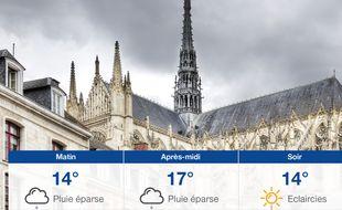 Météo Amiens: Prévisions du dimanche 7 juin 2020