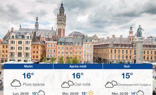 Météo Lille: Prévisions du dimanche 27 septembre 2020