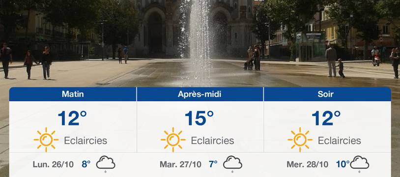 Météo Saint-Etienne: Prévisions du dimanche 25 octobre 2020