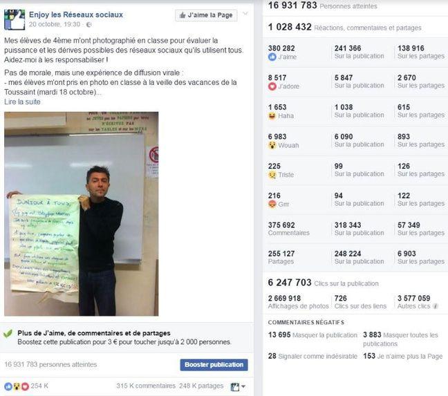 Les statistiques de Facebook sur le post en question.