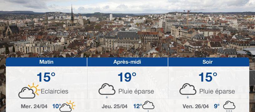 Météo Dijon: Prévisions du mardi 23 avril 2019