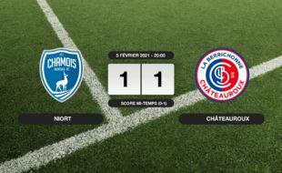 Ligue 2, 24ème journée: Match nul entre Niort et Châteauroux (1-1)