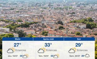 Météo Nîmes: Prévisions du mercredi 17 juillet 2019