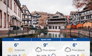 Météo Strasbourg: Prévisions du lundi 12 avril 2021