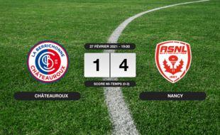 Ligue 2, 27ème journée: 1-4 pour Nancy contre Châteauroux au stade Gaston-Petit