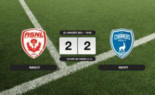 Ligue 2, 21ème journée: Nancy et Niort se quittent dos à dos (2-2)