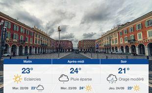 Météo Nice: Prévisions du lundi 21 septembre 2020