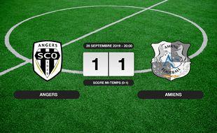 Ligue 1, 8ème journée: Match nul entre Angers SCO et Amiens sur le score de 1-1