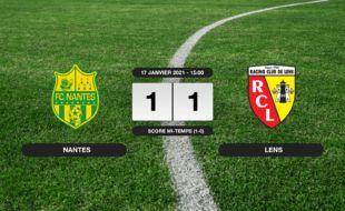 FC Nantes - RC Lens: Match nul entre le FC Nantes et le RC Lens (1-1)