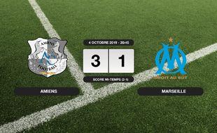 Ligue 1, 9ème journée: Succès 3-1 d'Amiens face à l'OM