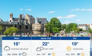 Météo Nantes: Prévisions du mardi 29 juin 2021